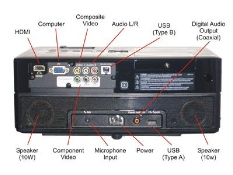 Projetor PowerLite L 2000 Lumens L-V11H319320 - Epson