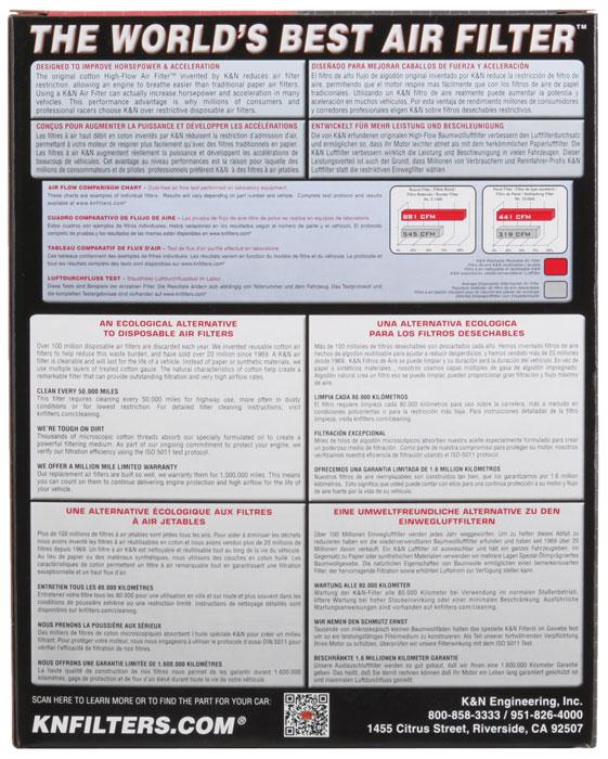 Filtro de ar K&N BANDIT 1250  - T & T Soluções