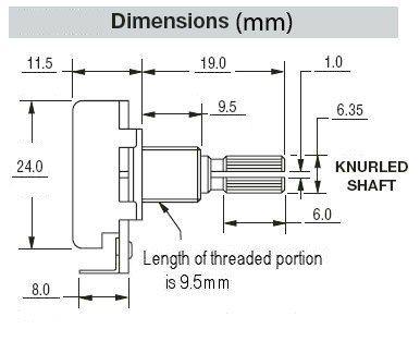 Potenciômetro  Seymour Duncan SDP250  250k