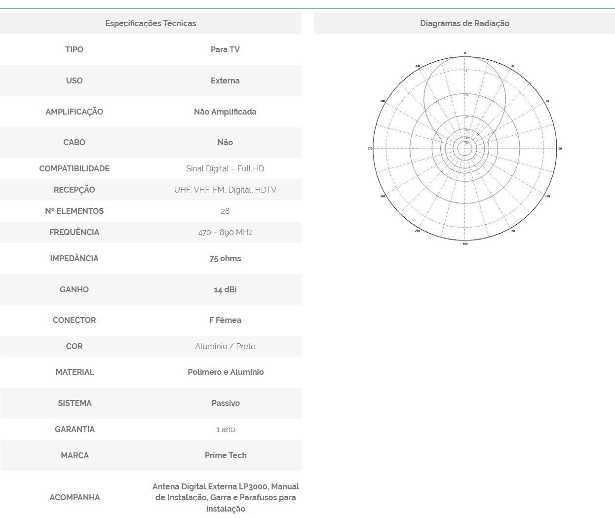 Antena TV UHF Digital Hd 28 Elementos com Cabo Coaxial 15 metros  - EMPORIO K