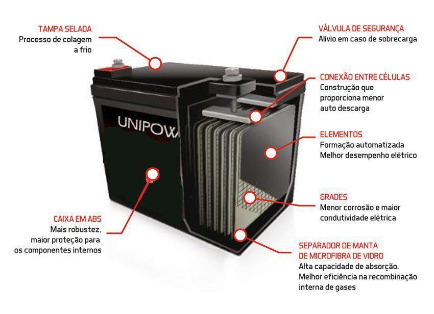 Bateria Selada Unipower VRLA 12V 12Ah UP12120  - EMPORIO K