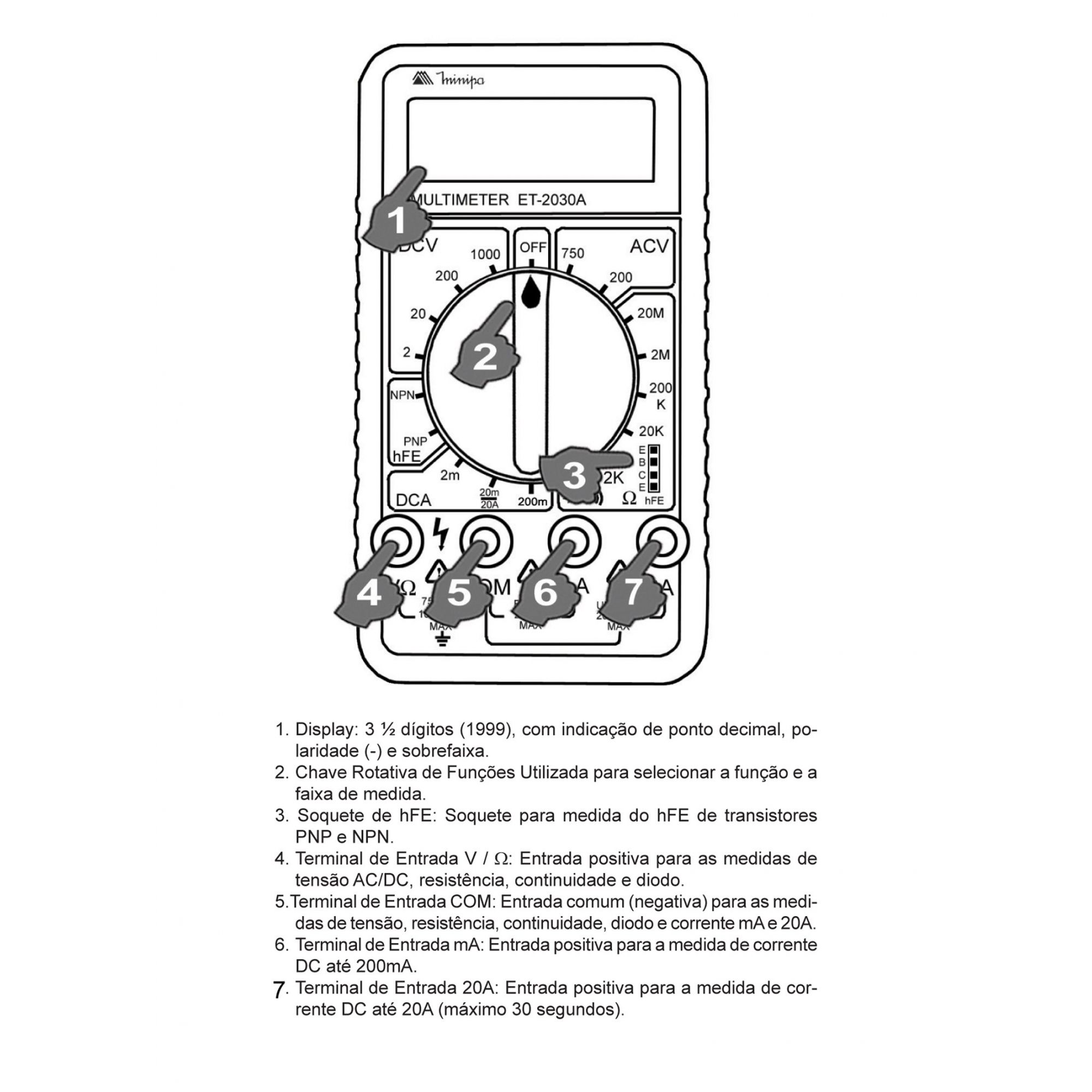 Multímetro Digital 20A ET-2030A Cat II Minipa com HFE  - EMPORIO K