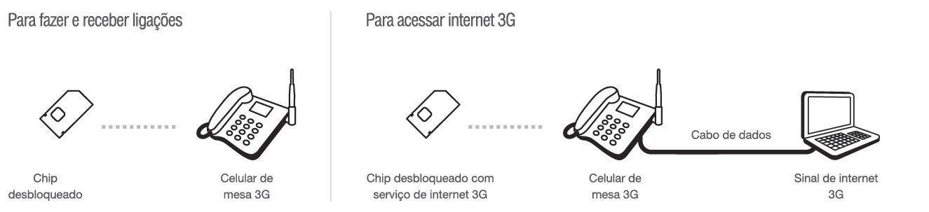 Telefone Celular Rural Fixo Aquario Ca 42S 3g 5 Bandas 2 Chip  - EMPORIO K