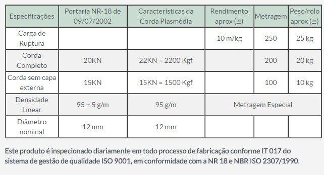 Corda de Segurança NR-18 (M.T.E.) - Nylon Poliamida 100 mts
