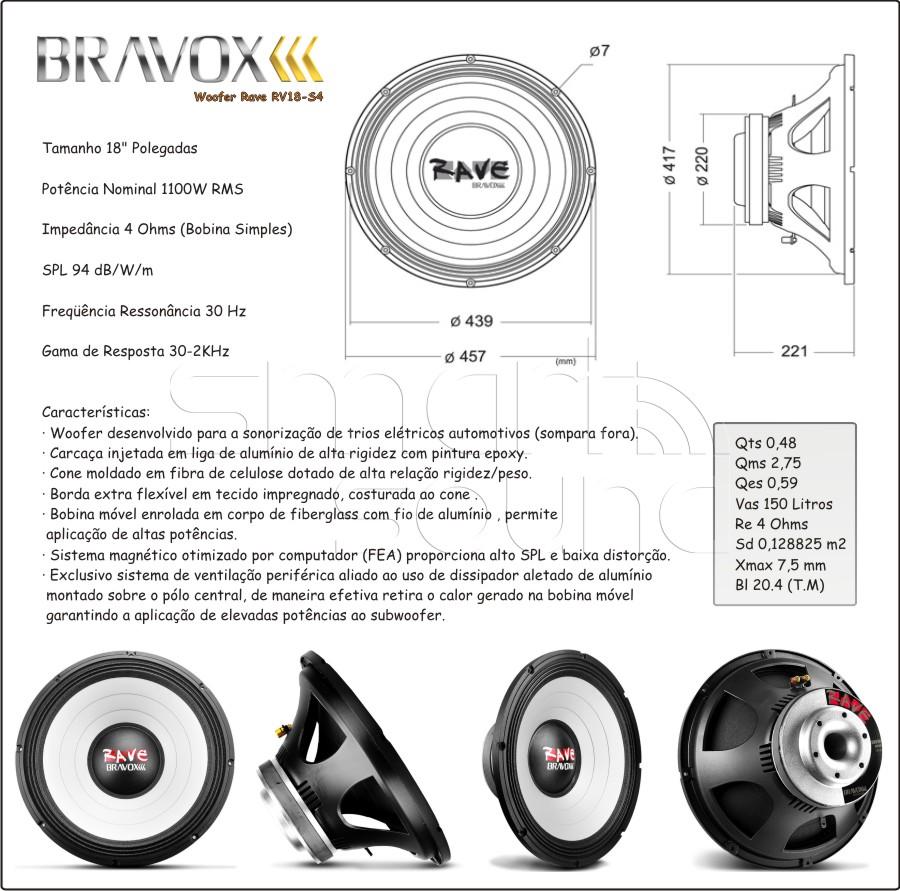 Manual Bravox (Produto virtual)