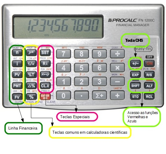 Calculadora Financeira Profissional FN1200C - RPN & Algébrica