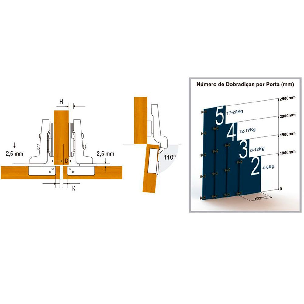 Dobradiça Curva com Amortecedor 35mm (10 unidades) - Metalnox