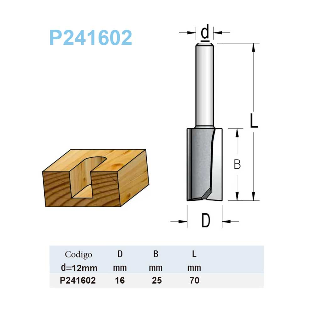 Fresa Reta16mm X 25mm -Haste 12 P241602 - Wpw
