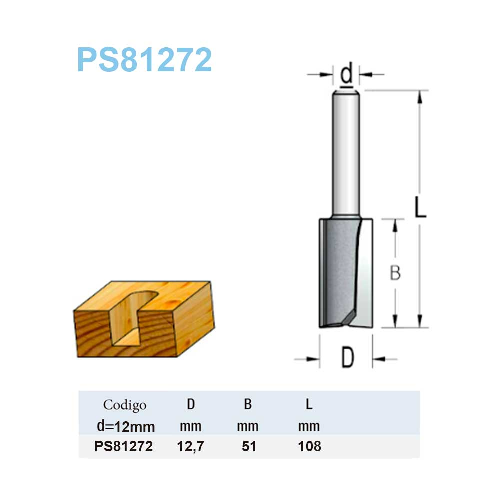 "Fresa Reta ""Profissional 2 Cortes Descendentes 12,7mm X 51mm -Haste 12 [PS81272] - WPW"