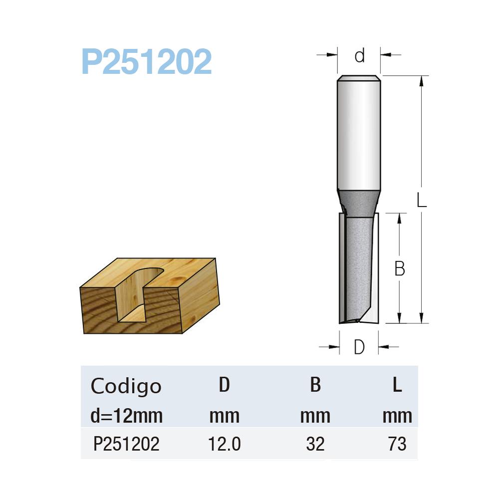 "Fresa Reta ""Profissional com 2 Laminas 12mm X 32mm -Haste 12 [P251202] - WPW"