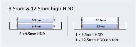 Adaptador Akasa SSD & HDD AK-HDA-03  - Rei dos HDs
