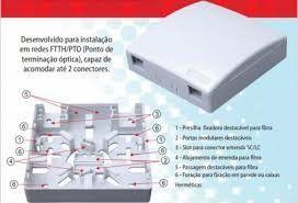 Cftv Caixa Terminaçao optica 2 Fibra Branca Cccx0600