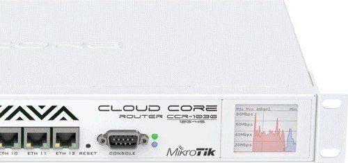 Mikrotik Cloud Core Router Ccr1036-12g-4s