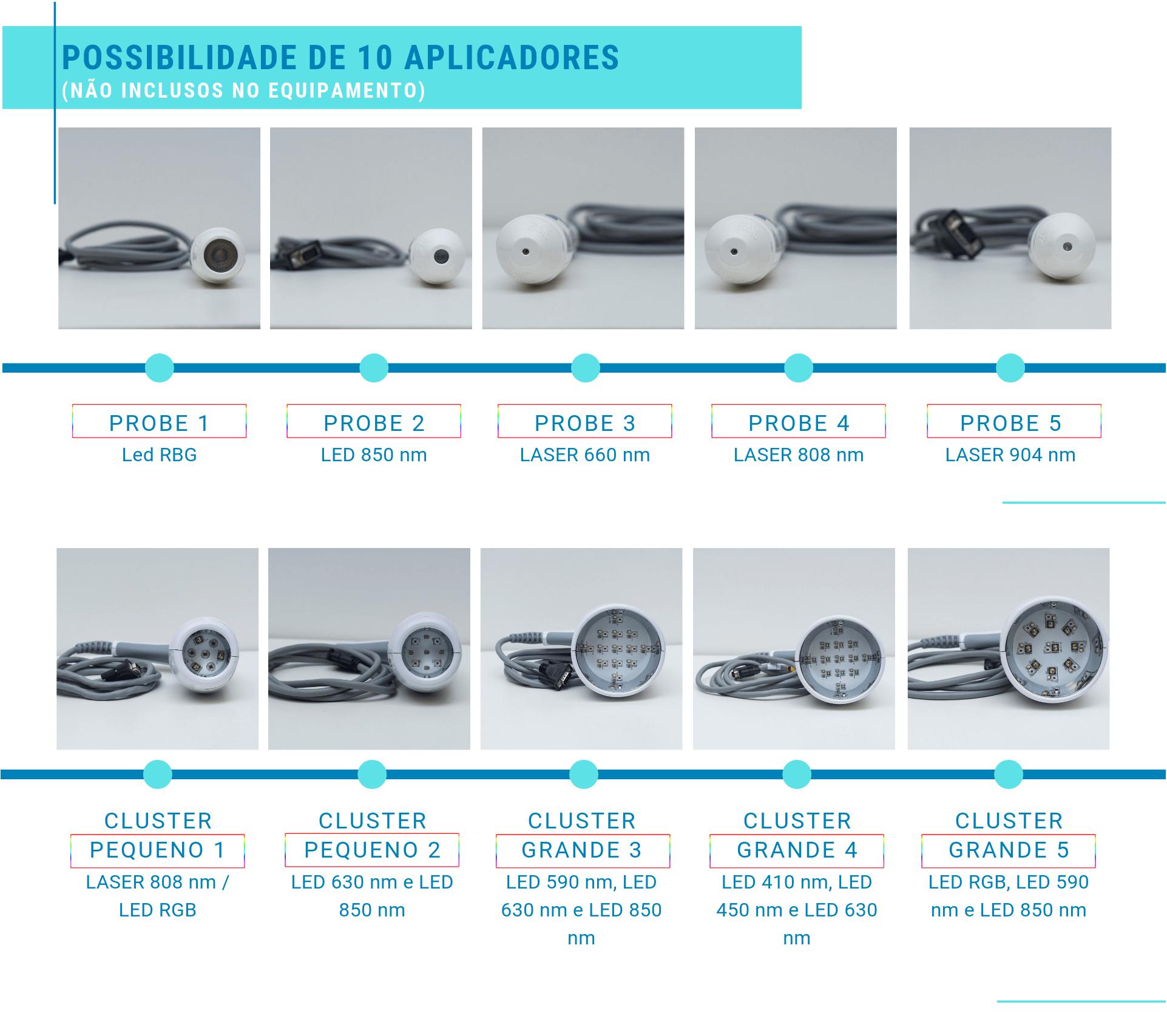 ANTARES IBRAMED - APARELHO DE LED E LASER   - HB FISIOTERAPIA