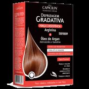 Kit Profissional Defrizagem Gradativa Arginina + Óleo De Argan