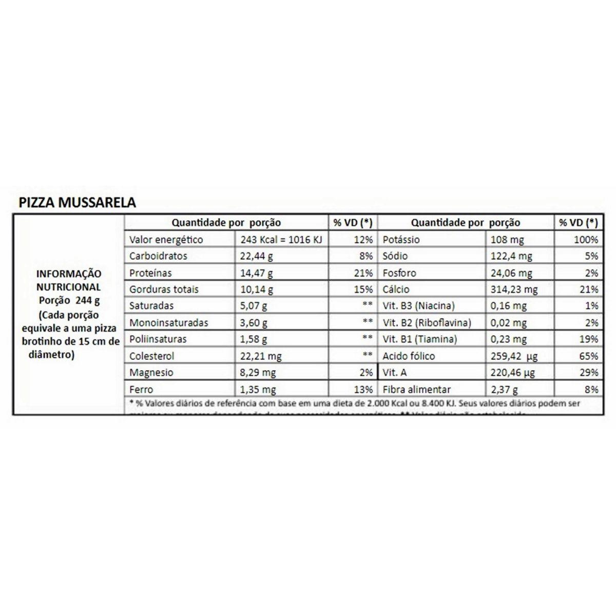 ETIQUETAS NUTRICIONAIS P/PIZZAS E AFINS  - Fórum de Pizzas Vendas online