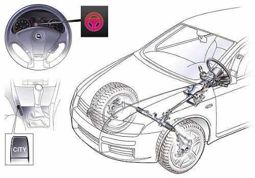 Caixa De Direção Fiat Stilo 2004 a 2014 Remanufaturada