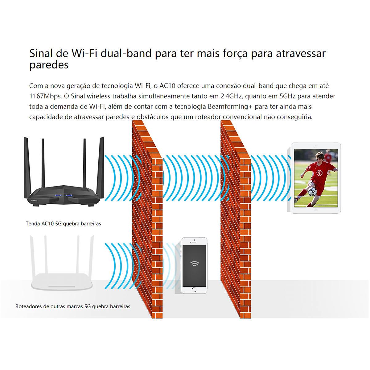 Roteador Gigabit Wireless AC1200 Smart Dual Band 4 Antenas 1200Mpbs MU-MIMO Beamforming+ 4 Portas Tenda WIFI AC10