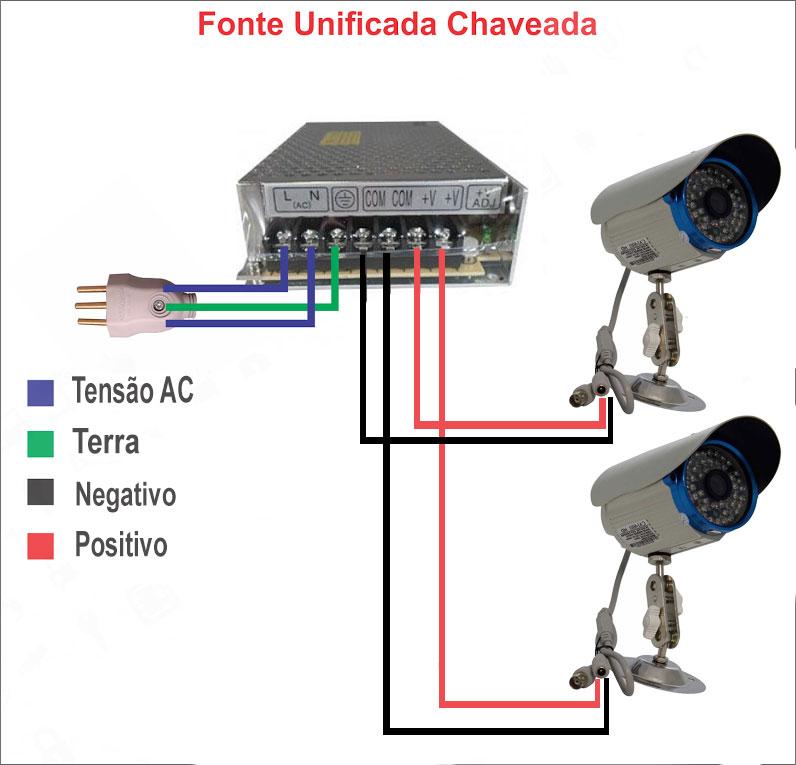 Fonte Colmeia Para Camera De Segurança 12v 5A