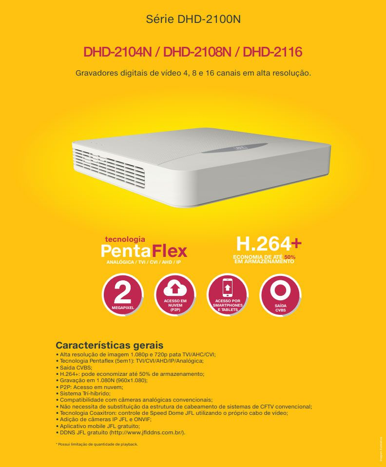 Kit 1 Camera De Segurança Jfl Hd 720p Chd 1230p Completo