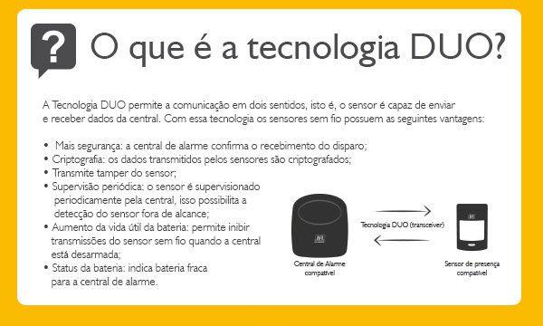 Kit Alarme Active 32 Duo Jfl Sem Fio Sensores Sl 220 Duo