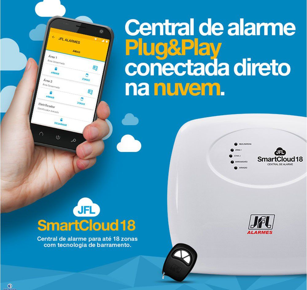 Kit Alarme Smart Cloud 18 e 2 sensor Magnetico Sem Fio Shc Fit