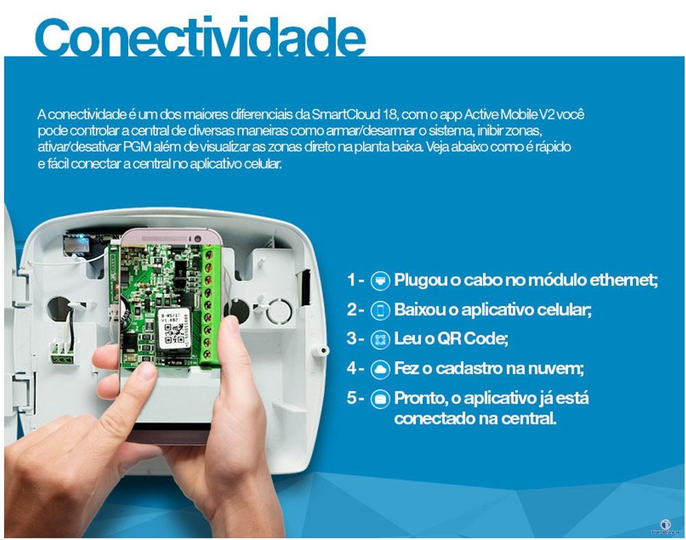Kit Alarme SmartCloud 18 Com Sensores Shc Fit e Ds 510 Bus Jfl