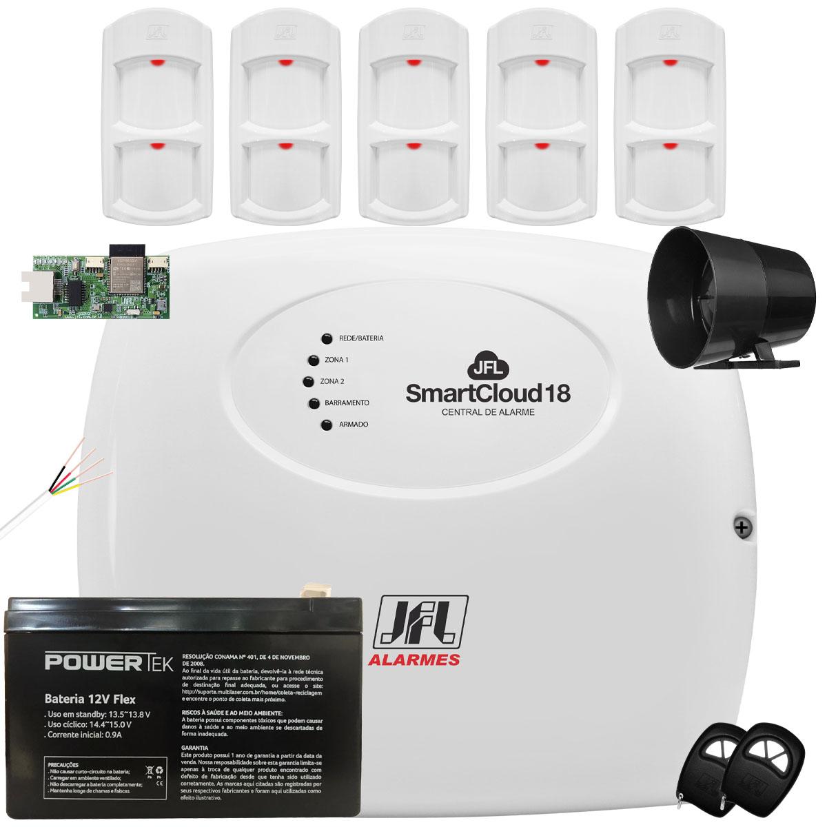 Kit Alarme SmartCloud 18 Jfl 5 Sensor Pet 30Kg IRD 640