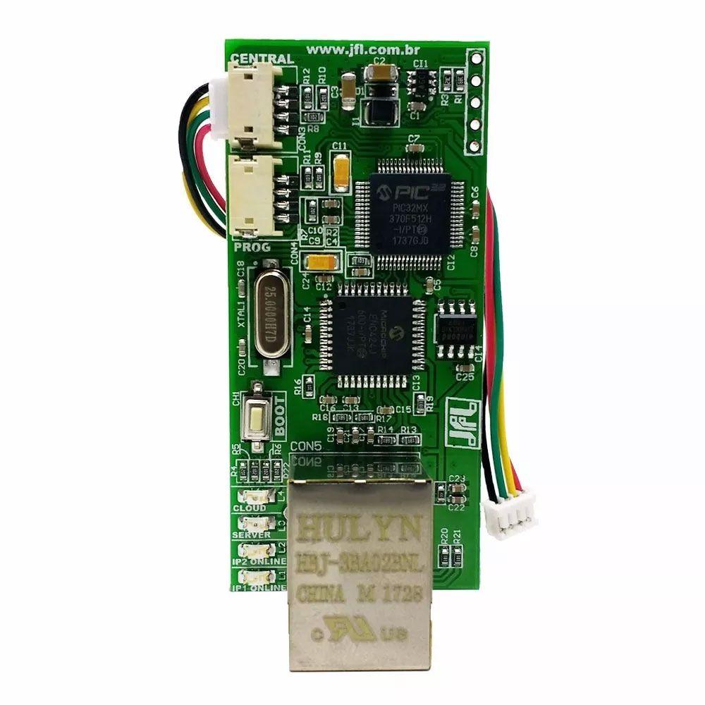 Modulo Ethernet Mob Me 04 Nuvem Jfl