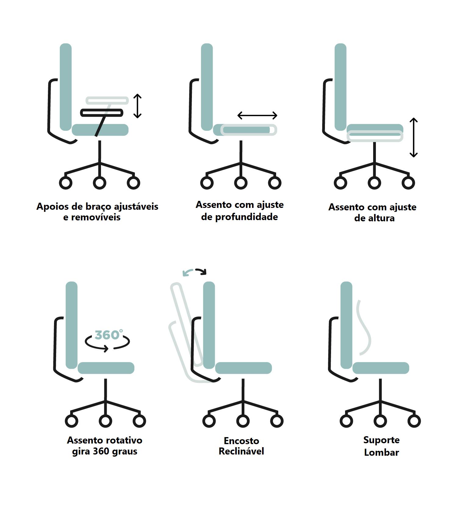 Cadeira Presidente Mesh Raynor Eurotech Ergochair Elite V2 Versão 2021 - Moln Design Furniture