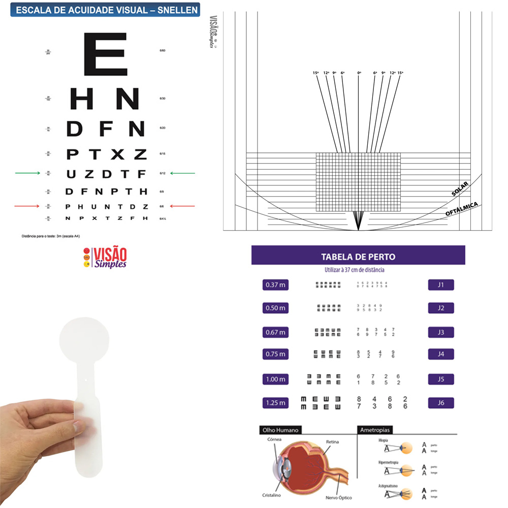 Kit Tabela Teste de Visão para Longe 3m, tabela de perto, oclusor, gabarito de ajuste