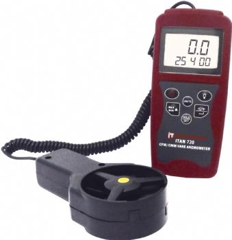 Locação de um Termo Anemômetro com Certificado de Calibração