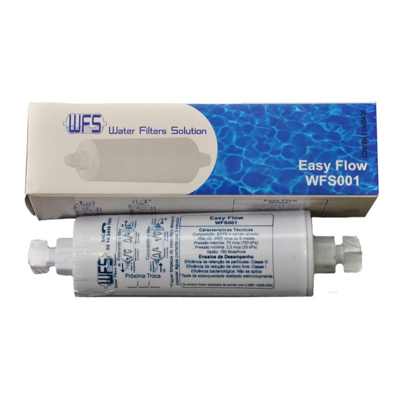 Refil Filtro Para Purificador De Água Polar