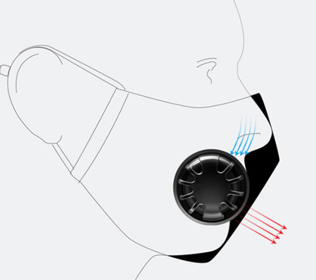Máscara Reutilizável com Filtro de Carbono Ativo + 2 Refis Brinde
