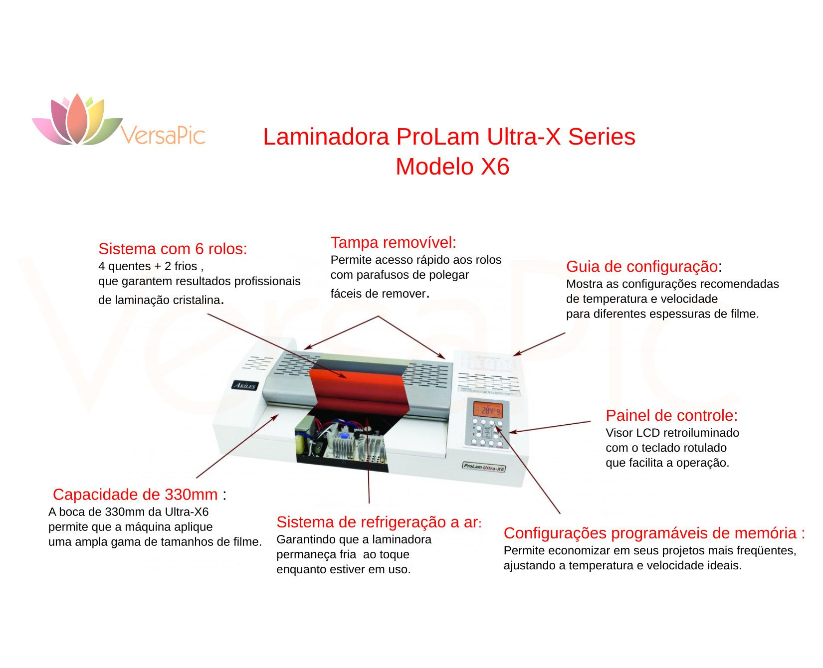 Laminadora Plastificadora 6 Rolos A3 Polaseal Comercial/Industrial  para Alta Produção