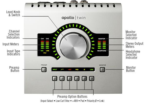 Interface Apollo Twin USB