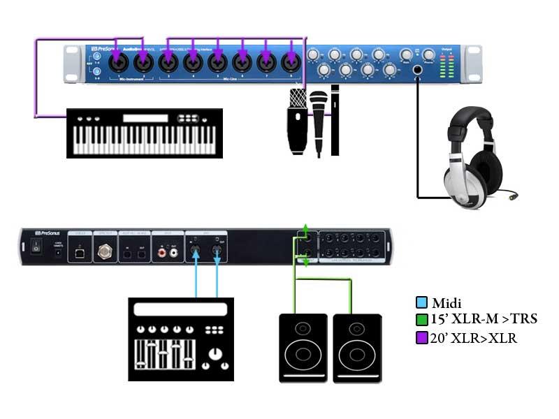 Interface de Áudio PreSonus Audiobox 1818 VSL