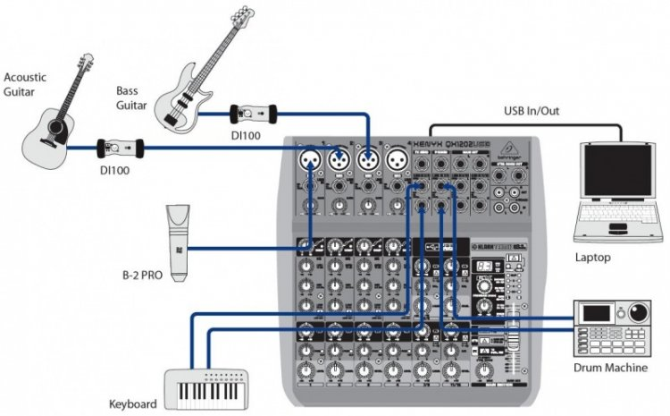 Mesa de som Behringer Xenyx QX1202 USB