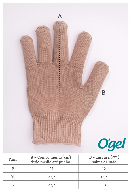 Luva gel Compressiva p/ Queimaduras nas Mãos e tratamento pós operatório