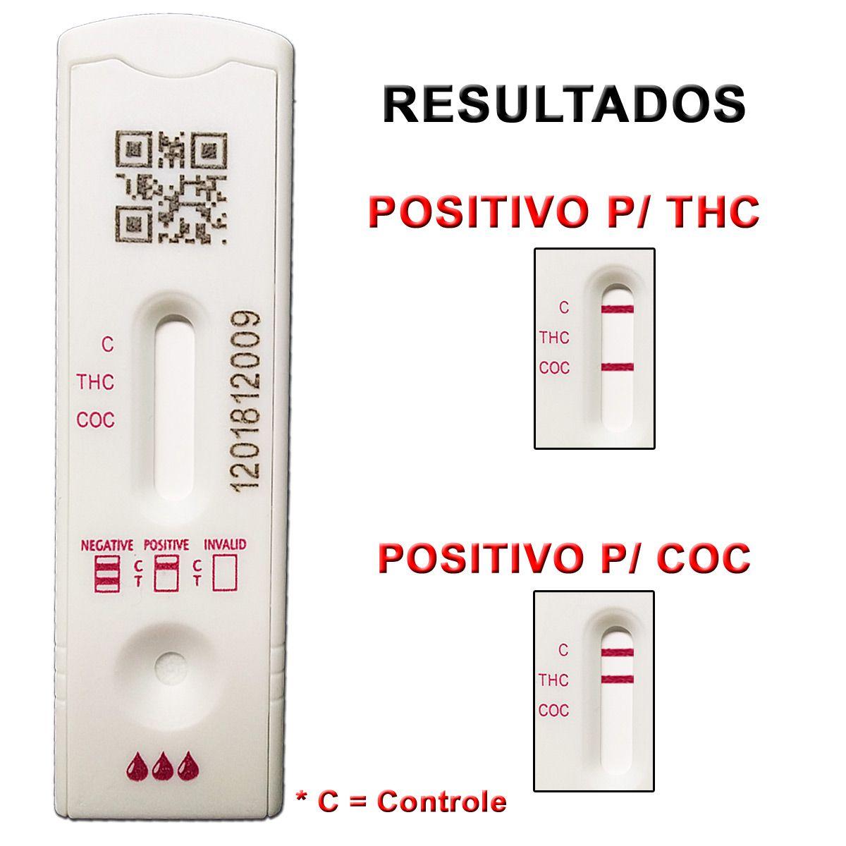 01 Kit para teste de COC+THC  - Testes Para Drogas e COVID-19. Máscaras e Como Parar de Beber e Fumar