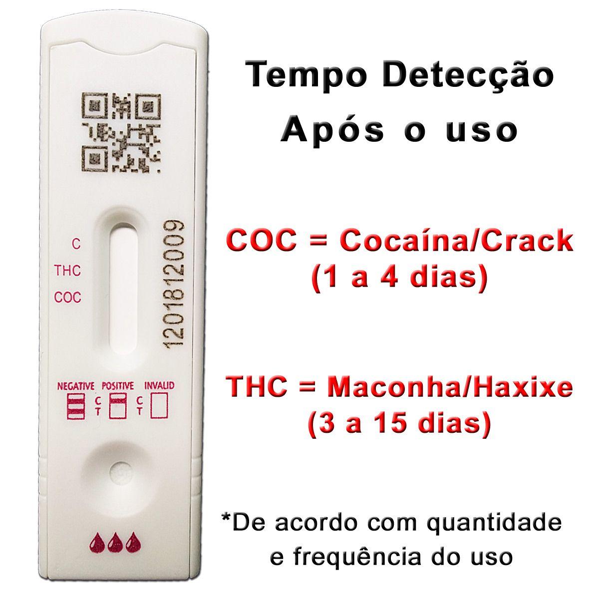 05 Kits para teste (urina) de 2 substâncias - COC + THC - Faça em sua Casa e veja os resultados em dez minutos.  - Testes Para Drogas e Parar de Beber e Fumar