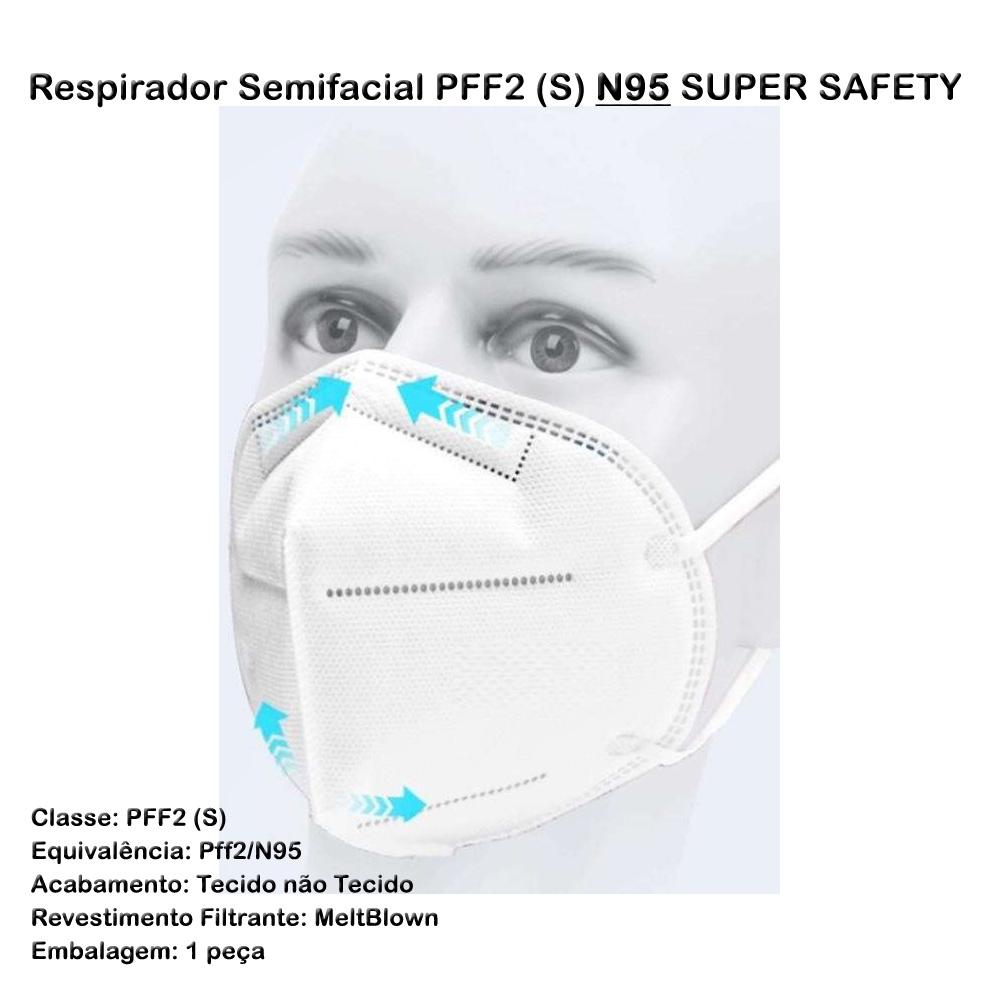 Máscara Facial Descartável N95 PFF2 (S) - 5 Peças  - Testes Para Drogas e COVID-19. Máscaras e Como Parar de Beber e Fumar