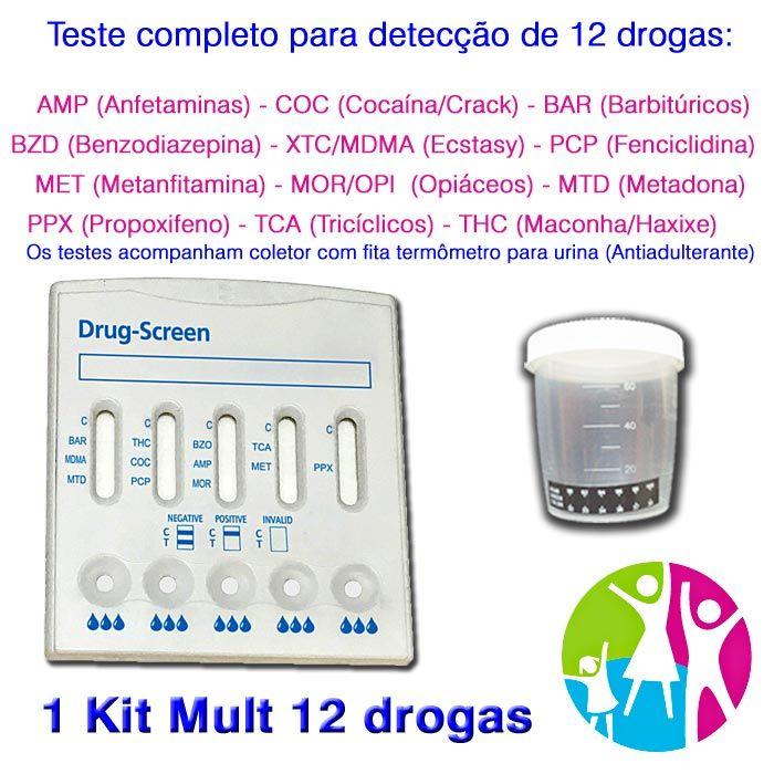 Teste completo para detecção de doze drogas pela urina  - Prevenção e Saúde