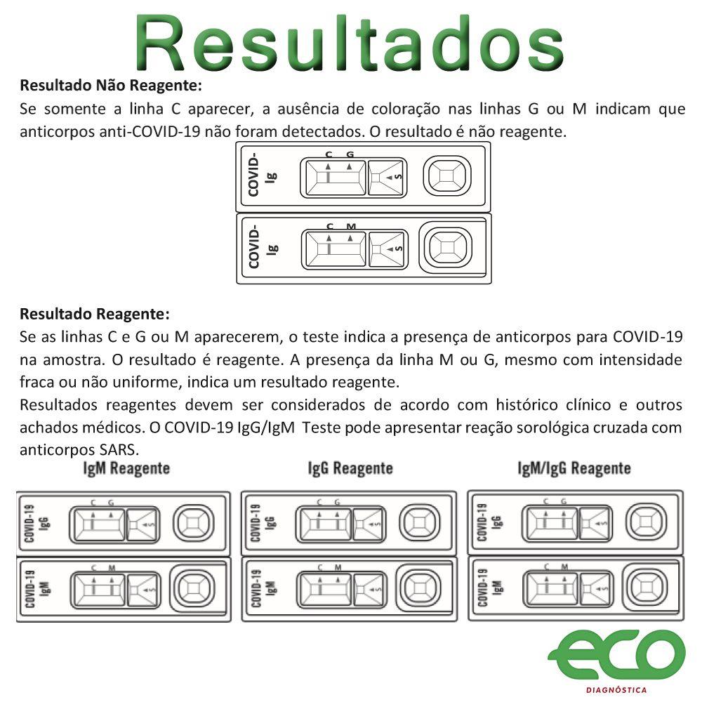 Teste Rápido COVID-19 IgM/IgG ECO - Caixa com 25 unidades  - Testes Para Drogas e COVID-19. Máscaras e Como Parar de Beber e Fumar