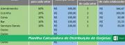 Planilha Calculadora de Distribuição de Gorjetas - Cod 0213