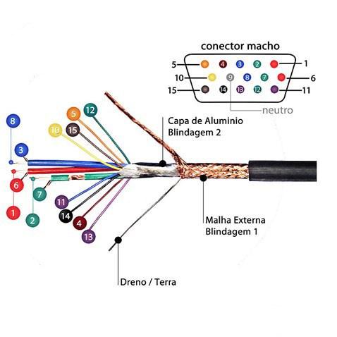 Rolo De Cabo VGA / RGB Dupla Blindagem  - LD Cabos Soluções Áudio e Vídeo