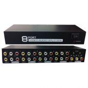 Distribuidor Áudio E Vídeo 1 X 8 Rca
