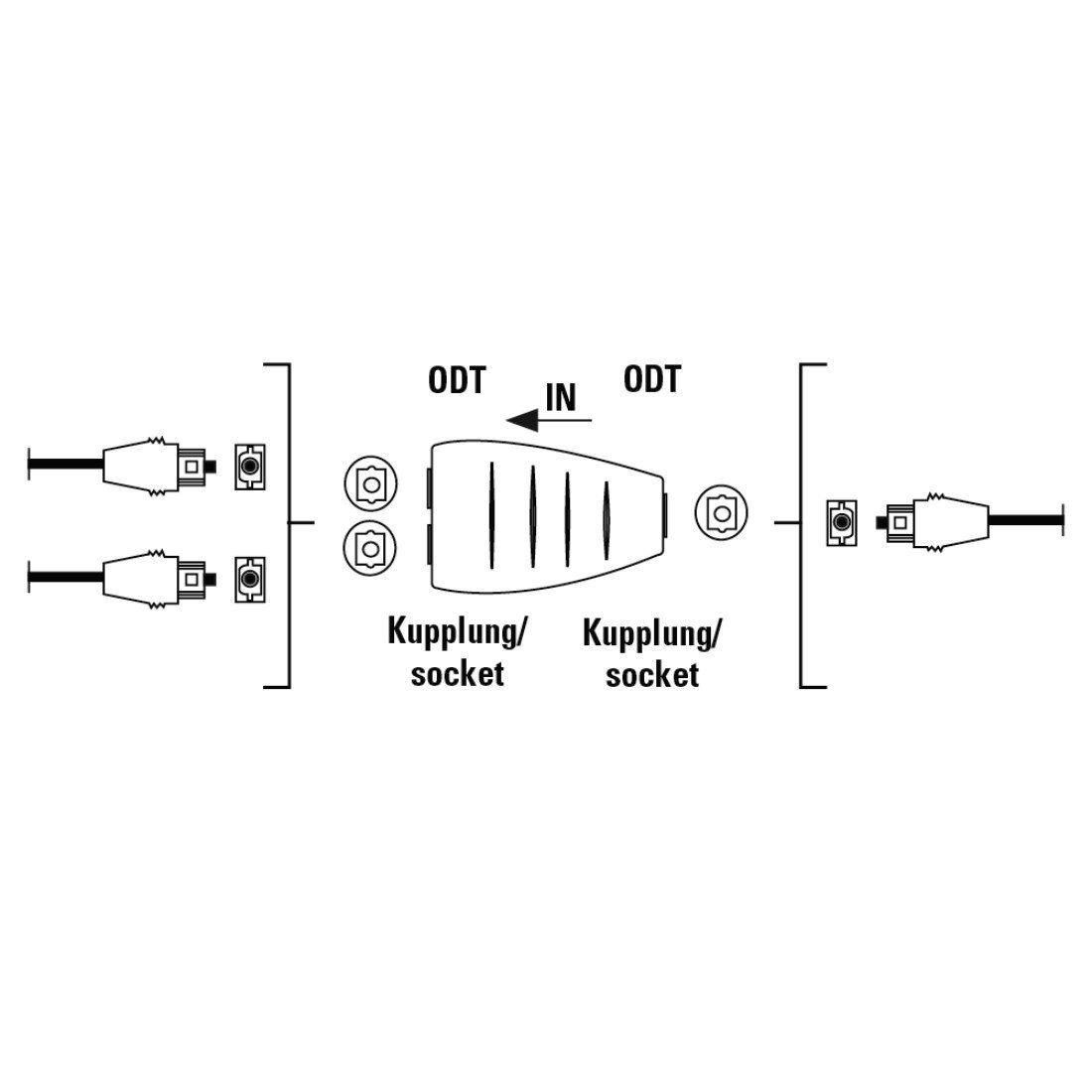 Duplicador Adaptador De Áudio Digital  Óptico 1 Entrada 2 Saídas  - LD Cabos Soluções Áudio e Vídeo