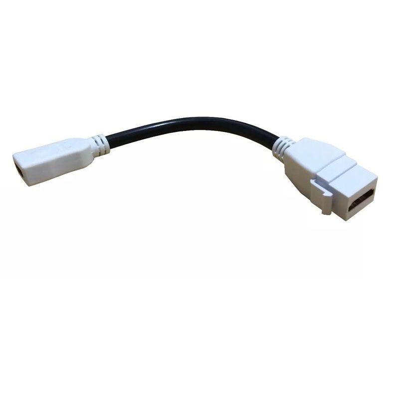 Keystone HDMI Fêmea Para Fêmea - Rabicho  - LD Cabos Soluções Áudio e Vídeo