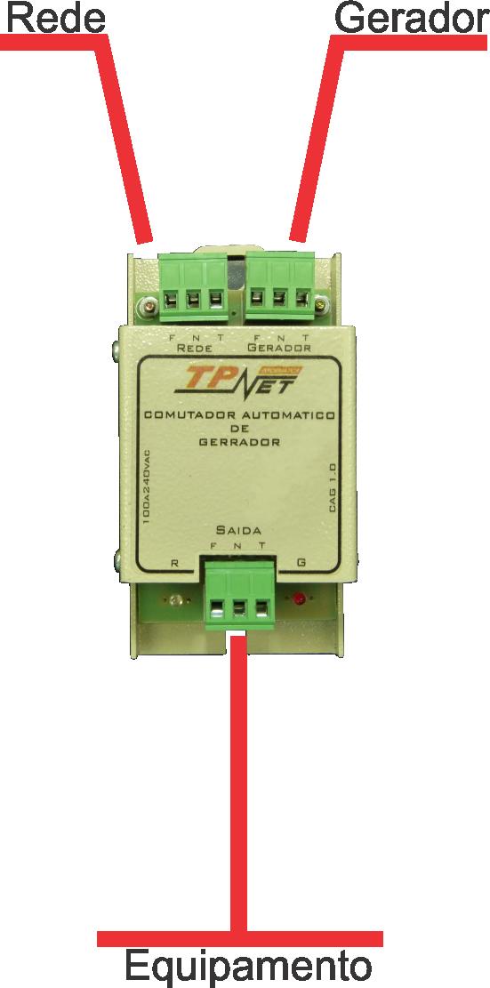 Comutador Automático de Gerador